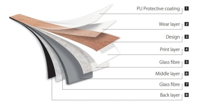Production Moduleo Luxury Vinyl Flooring